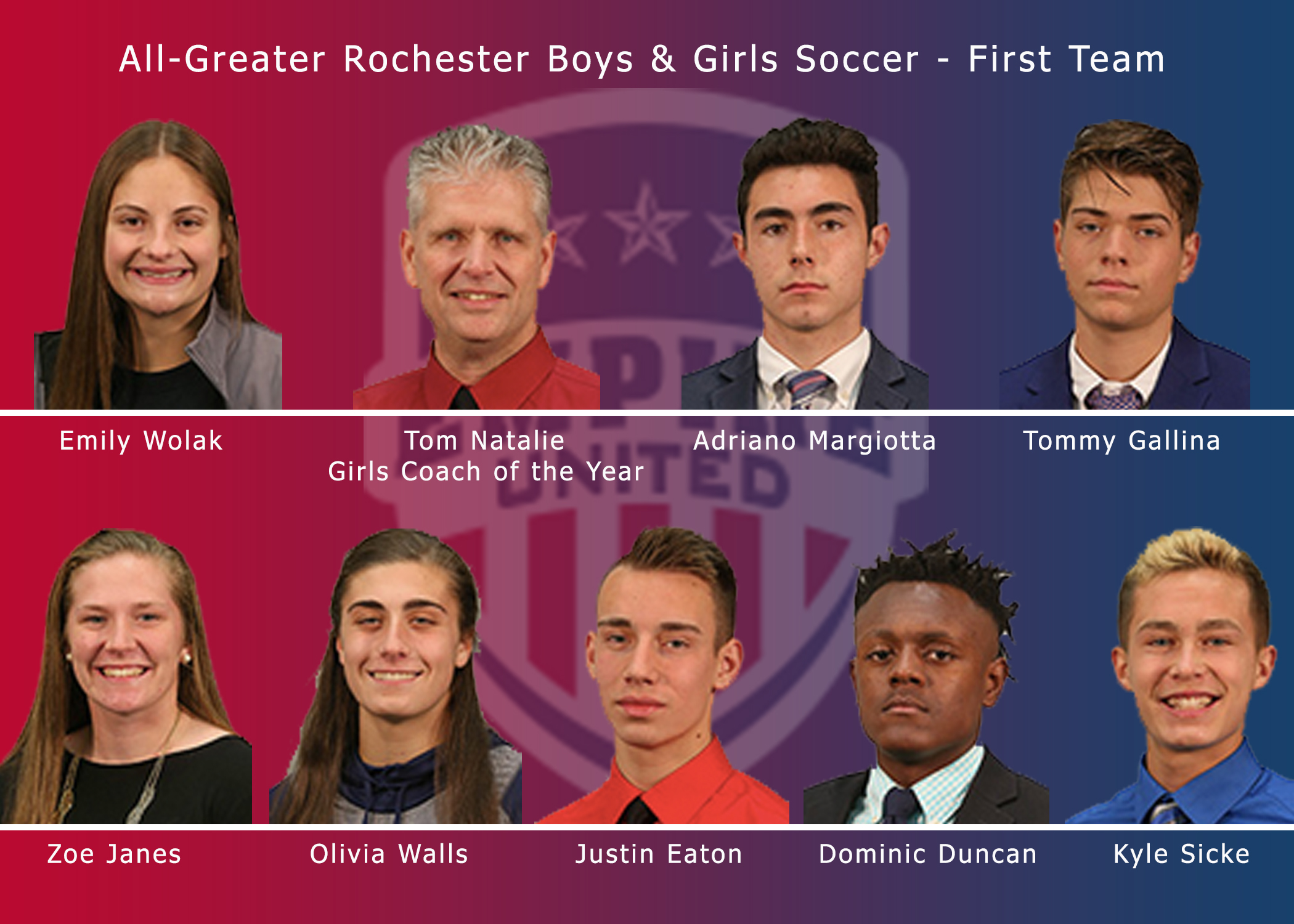 Empire United take over All Greater Rochester honors